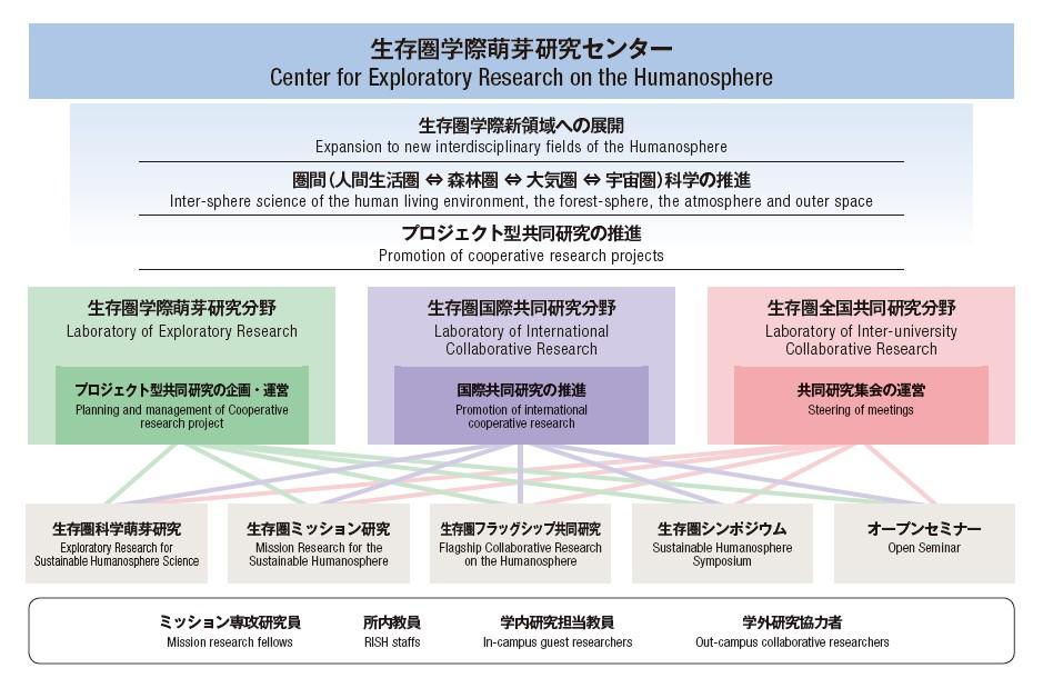 exploratory_center_01