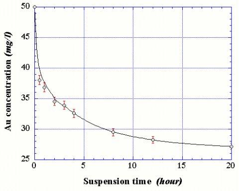 古屋仲秀樹: 第24回(2005年度第16回)定例オープンセミナー(2006年2月1日) 図 1