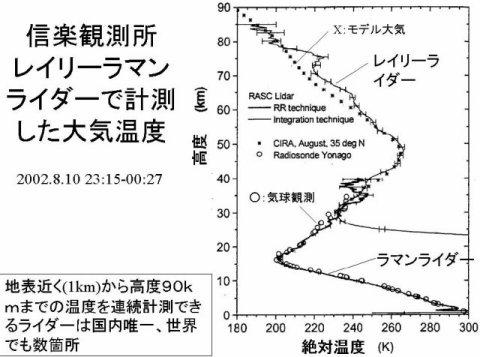 中村卓司: 第64回定例オープンセミナー(2007年11月28日) 図 2