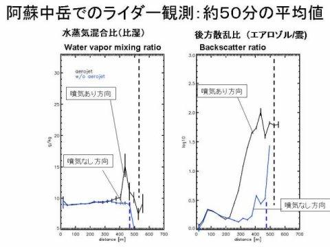中村卓司: 第64回定例オープンセミナー(2007年11月28日) 図 6