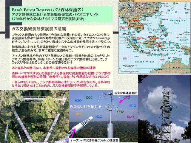 小杉緑子: 第69回定例オープンセミナー(2008年1月30日)