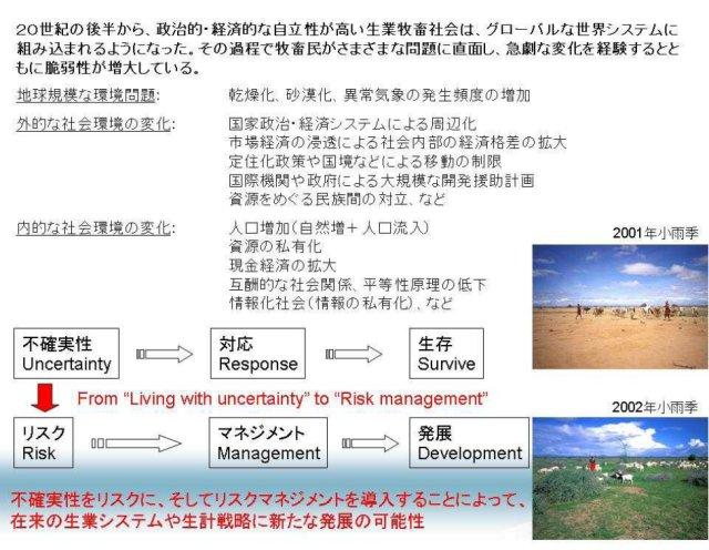 孫暁剛: 第72回定例オープンセミナー(2008年6月25日)