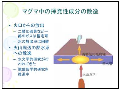 鍵山恒臣: 第84回定例オープンセミナー(2008年11月5日) 4