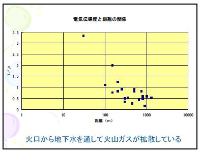 鍵山恒臣: 第84回定例オープンセミナー(2008年11月5日) 5