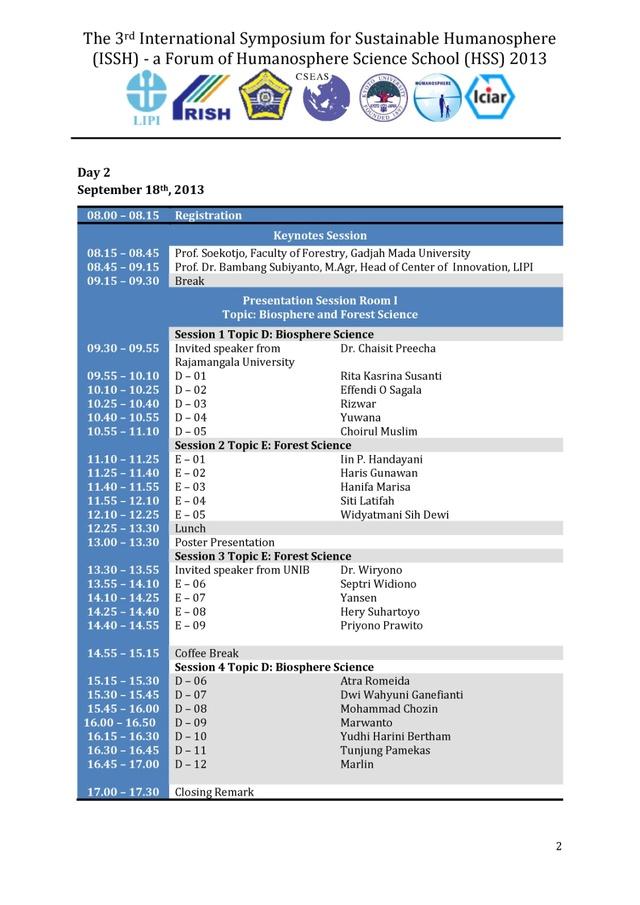 Program Of ISSH-HSS 2013
