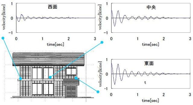 片岡靖夫: 2010(平成22)年度 生存圏ミッション研究 (図 4)