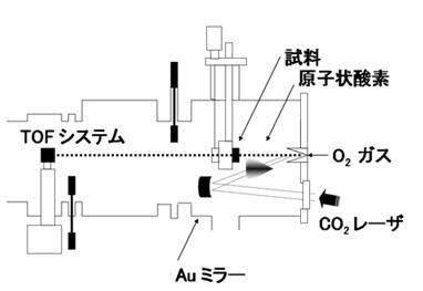 畑俊充: 2011(平成23)年度 生存圏ミッション研究 図 1