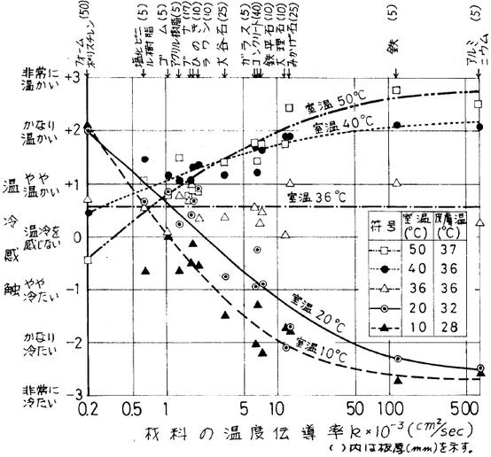 S0196_Takahashi 12 png