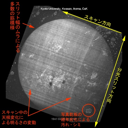 上野悟: 2015(平成27)年度生存圏ミッション研究 図