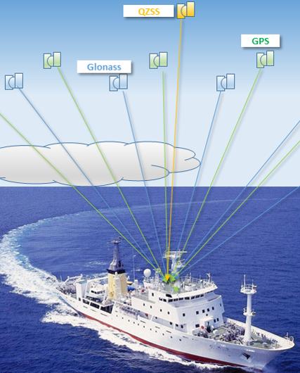 小司禎教: 2015(平成27)年度生存圏ミッション研究 図 1