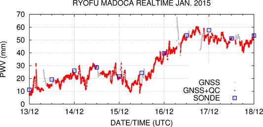 小司禎教: 2015(平成27)年度生存圏ミッション研究 図 2