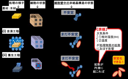 S0218_Tanaka_ja3