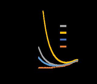 椿俊太郎: 2016(平成28)年度生存圏科学萌芽研究 図 2