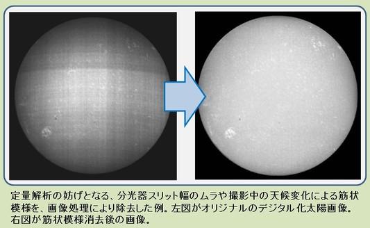 上野悟: 2016(平成28)年度生存圏ミッション研究 図 1