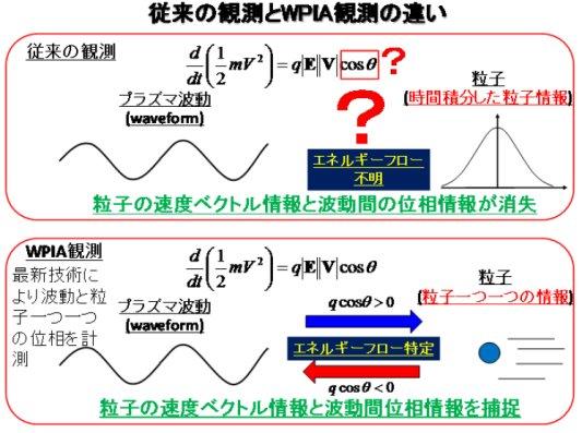 小嶋浩嗣: 2017(平成29)年度生存圏ミッション研究 図