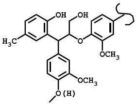 Fig. 2 相分離変換法から得られるリグノフェノールの基本