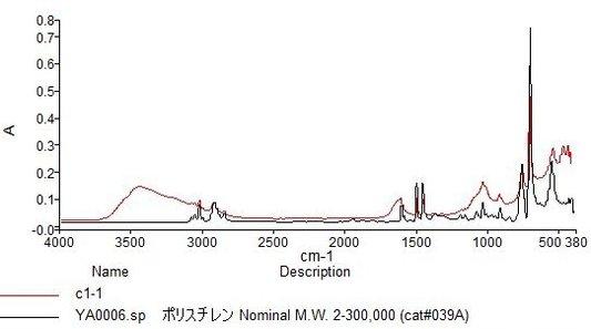 吉村剛: 2020(令和2)年度生存圏ミッション研究 図 2